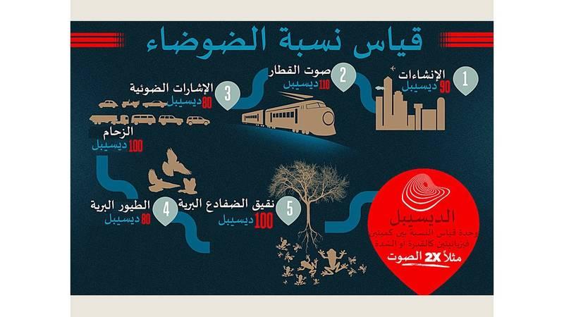 الضوضاء تؤثر بدنيا وعصبيا في الجسم صحيفة الخليج